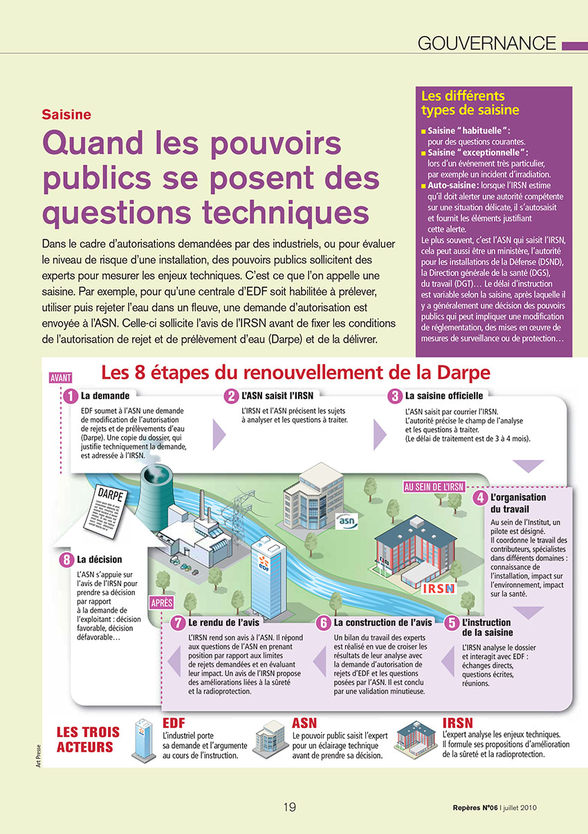 Magazine IRSN Repères n°6